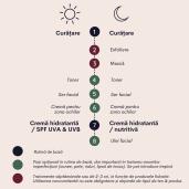 Ulei de față cu vitamina C pentru toate tipurile de ten
